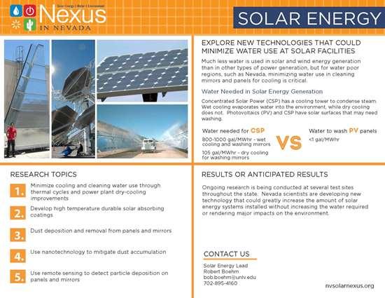 Solar Energy Quad Chart
