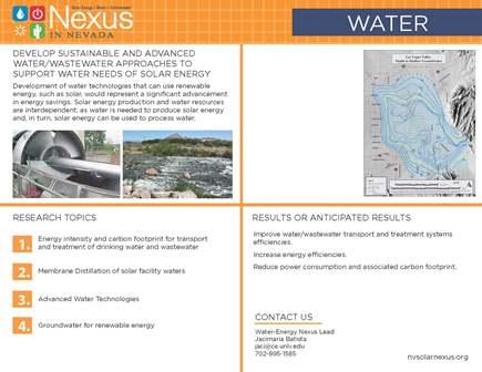 Water Quad Chart