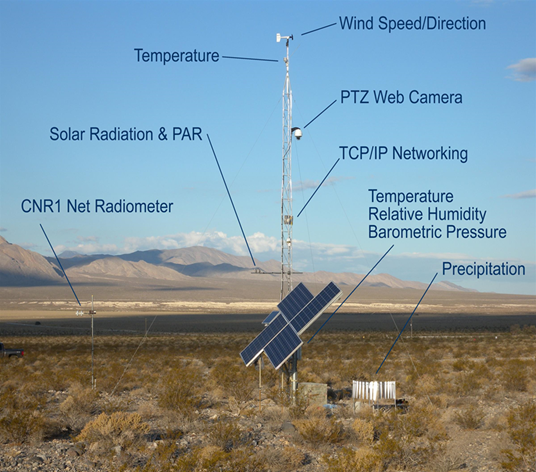 A Meteorological tower fitted with a variety of sensors placed in a vast desert