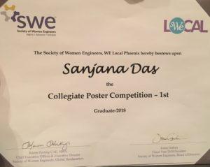 Congratulations Sanjana Das