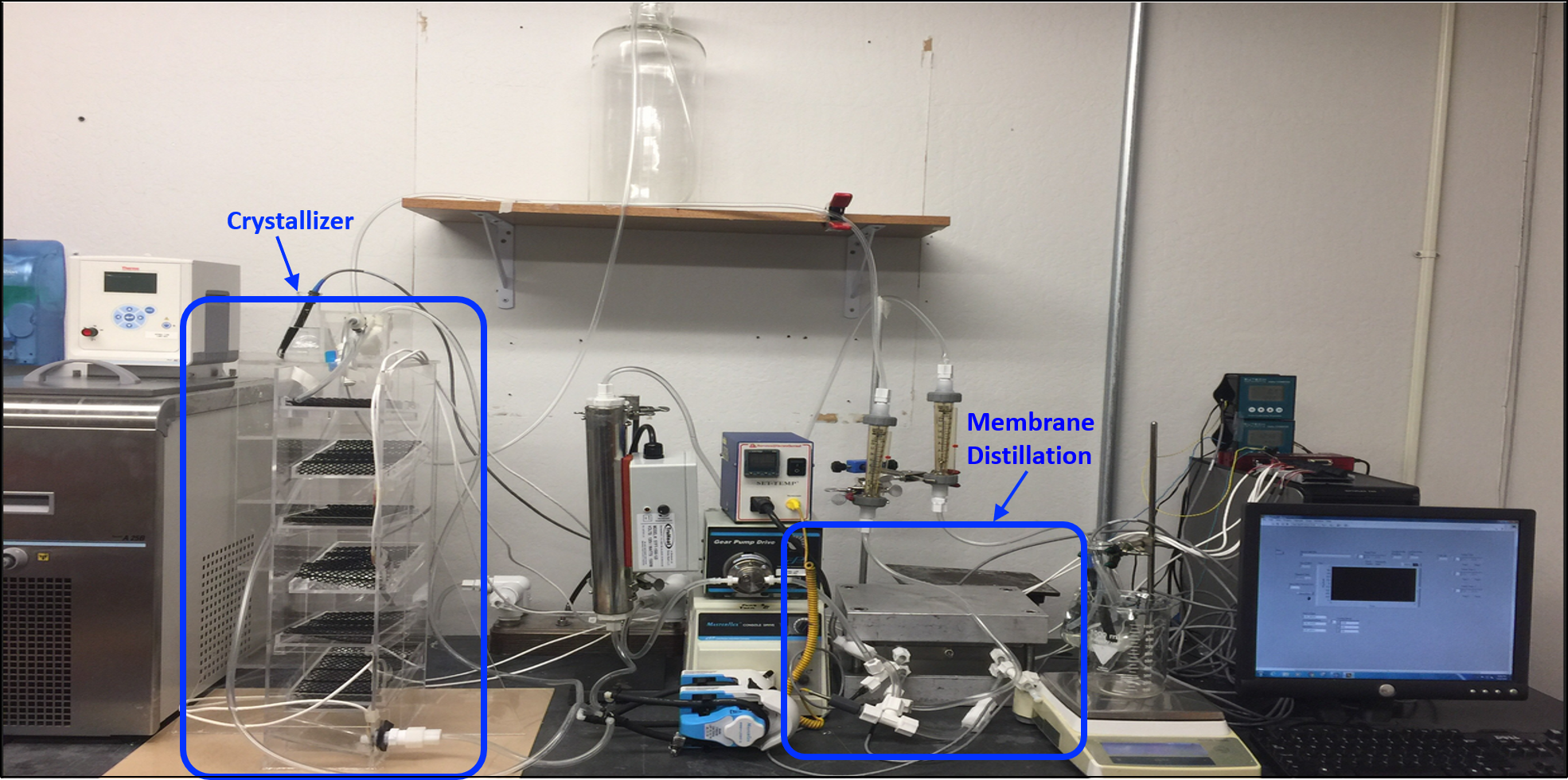 The Hiibel Lab membrane distillation (MD) system for treating non-potable water.